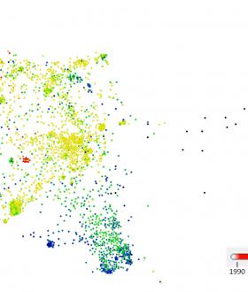 Рис. 4 – Иллюстрация хронологии появления научных публикаций о коронавирусах